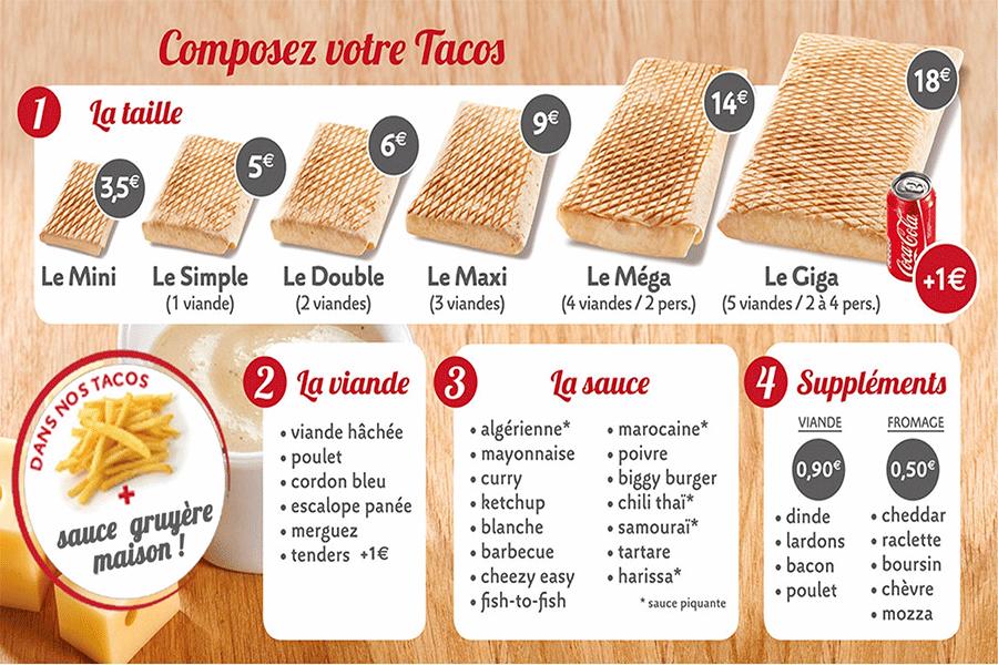 Devenir franchisé Tacos Avenue
