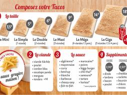 franchise-tacos